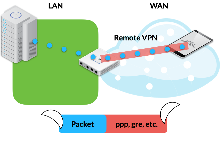 vpn-remote-diagram.png