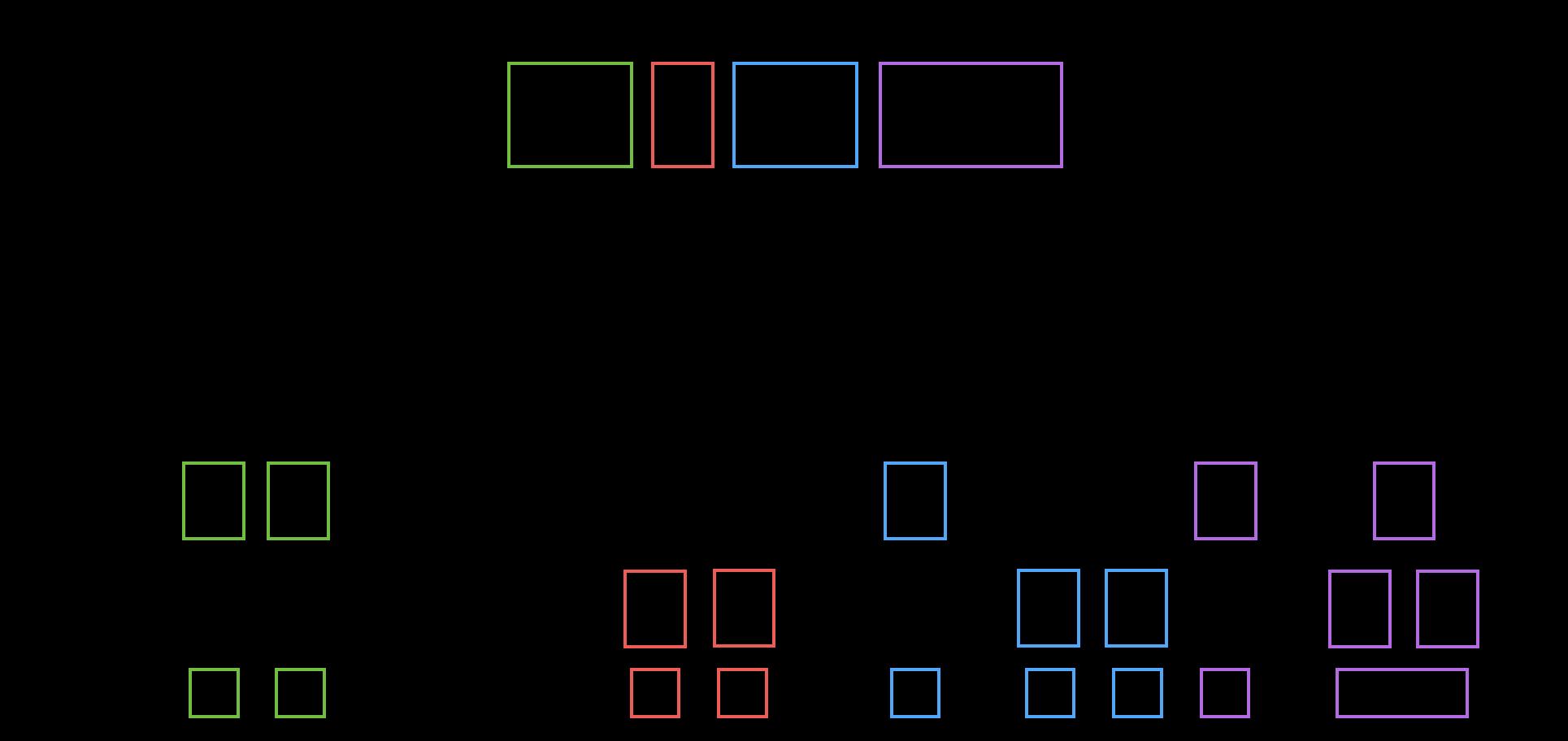 ipv4-octets-summed.png