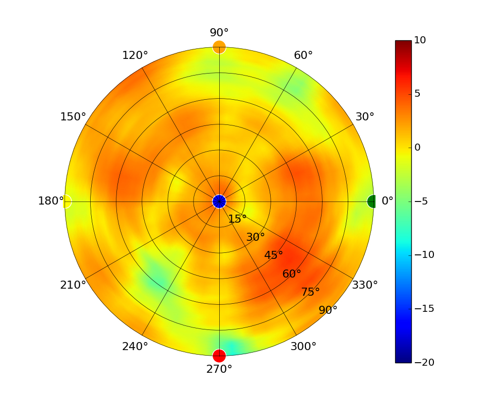 UAP-AC-Lite_5.80GHz.jpg