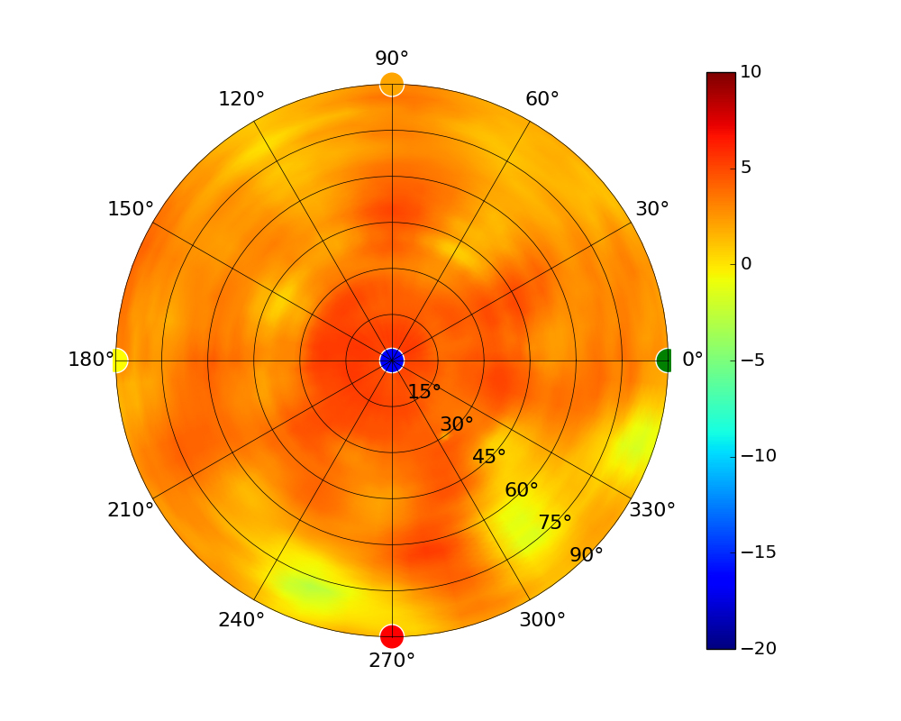 UAP-AC-PRO_5.20GHz.jpg