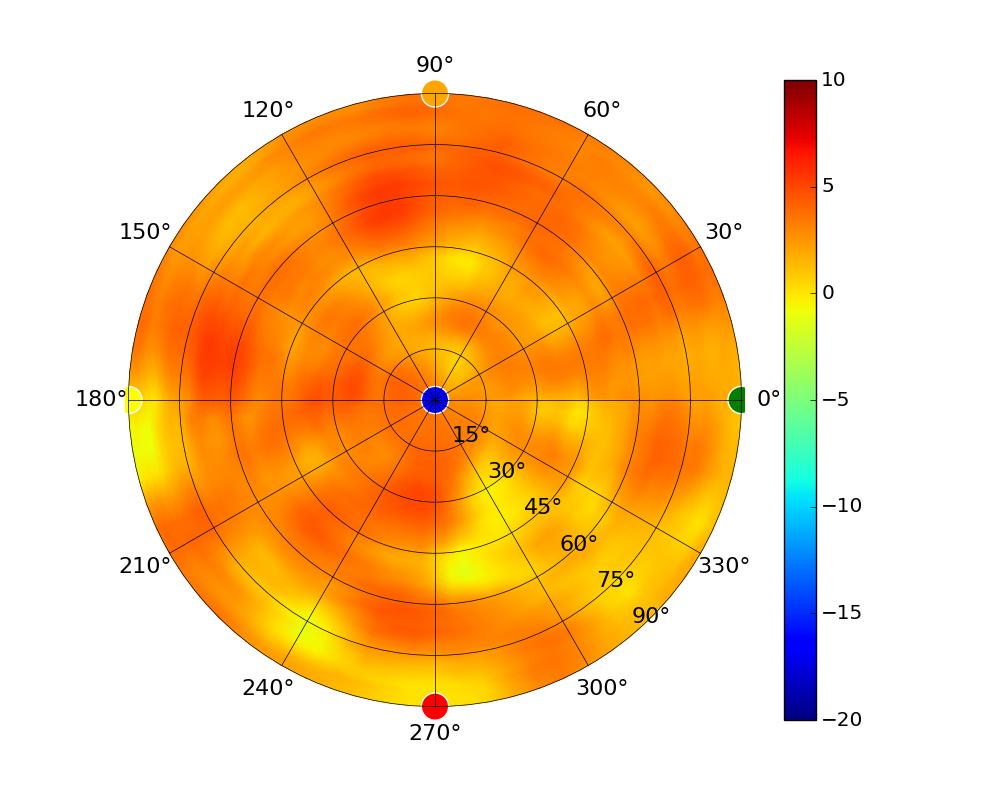 UAP-AC-PRO_5.80GHz.jpg