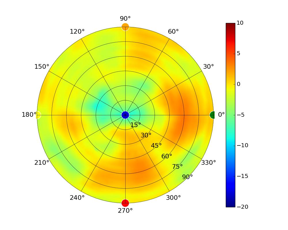 UAP-AC-IW_5.20GHz.jpg