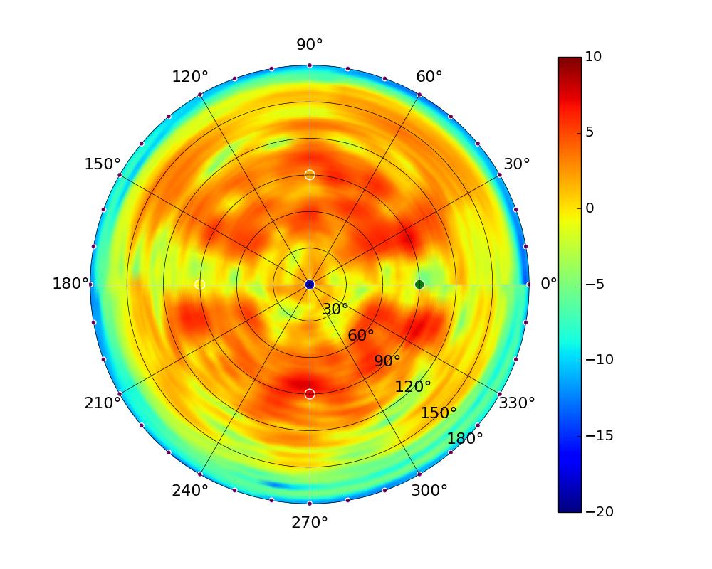 UAP-AC-M-PRO_5.80GHz.jpg