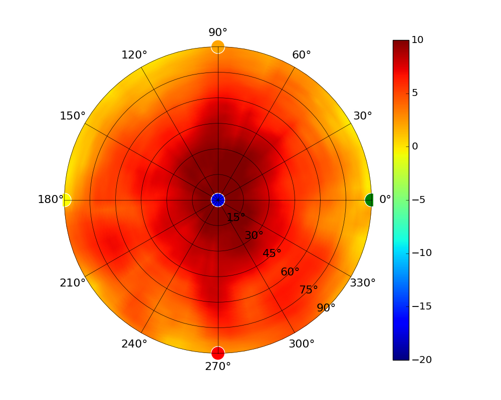 UAP-AC-HD_5.20GHz.jpg
