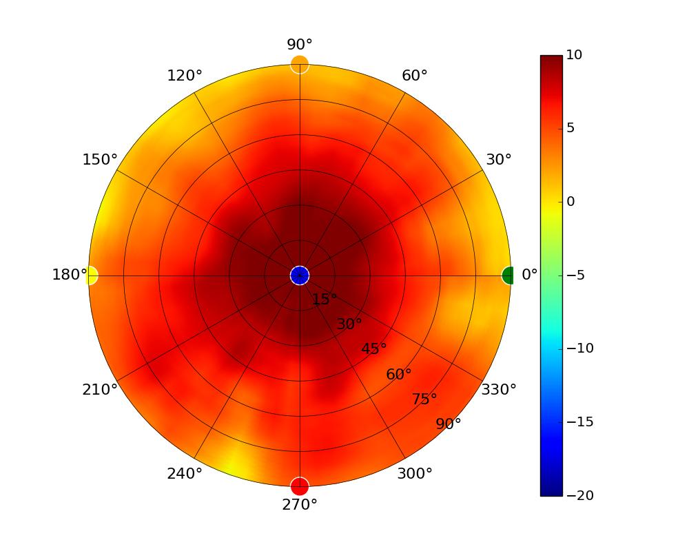 UAP-AC-HD_5.80GHz.jpg