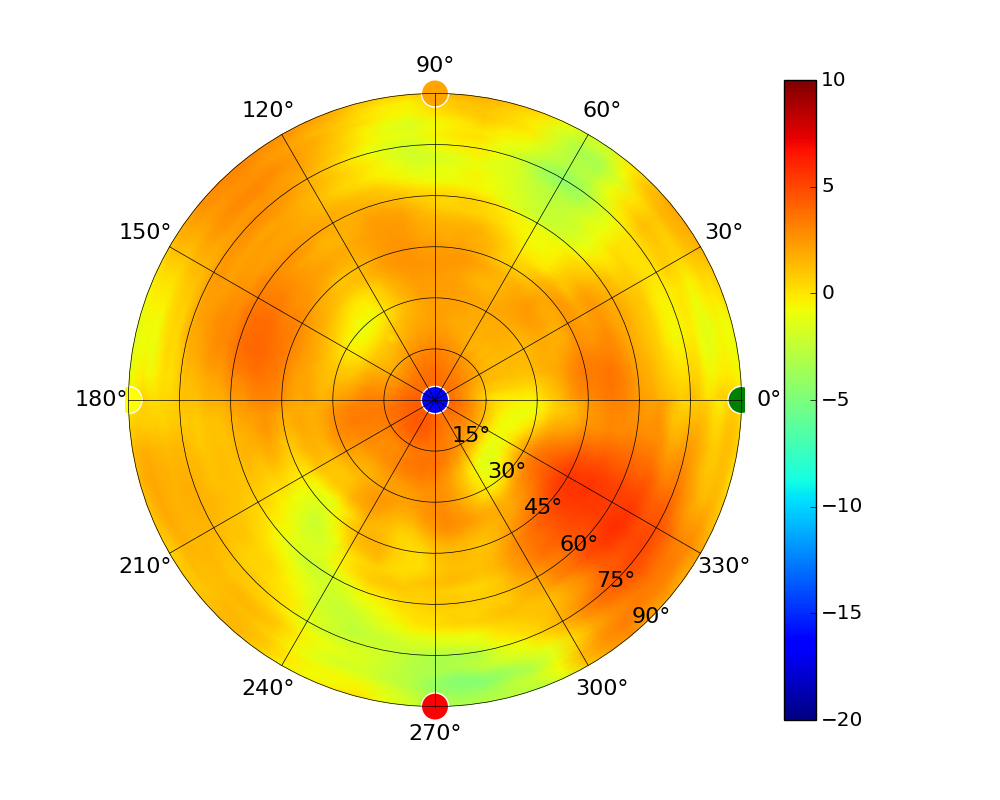UAP-AC-Lite_5.20GHz.jpg