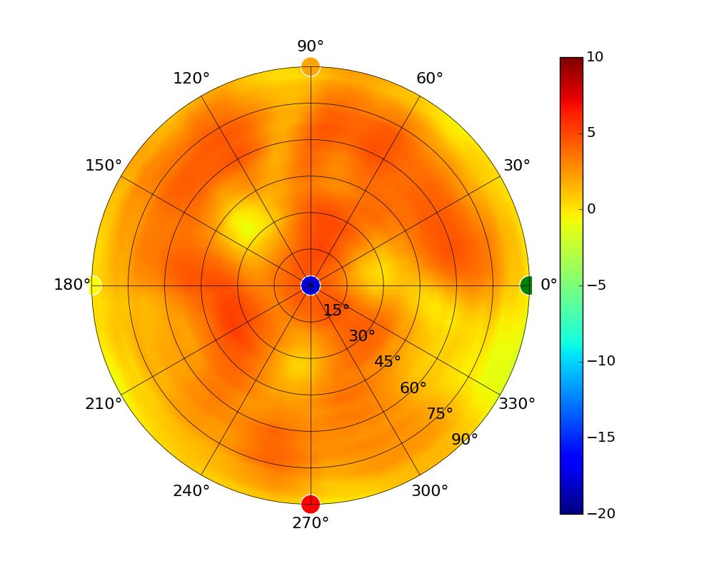 UAP-AC-LR_5.20GHz.jpg