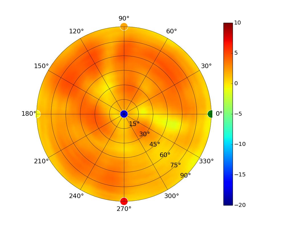 UAP-AC-LR_5.50GHz.jpg