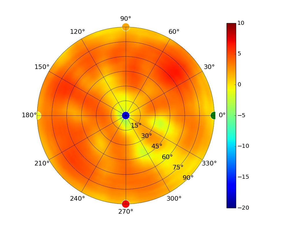 UAP-AC-LR_5.80GHz.jpg