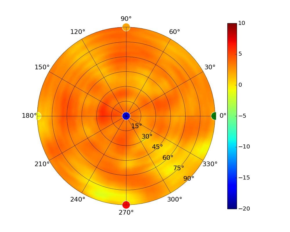 UAP-AC-PRO_5.50GHz.jpg