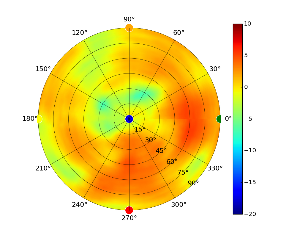 UAP-AC-IW_5.50GHz.jpg