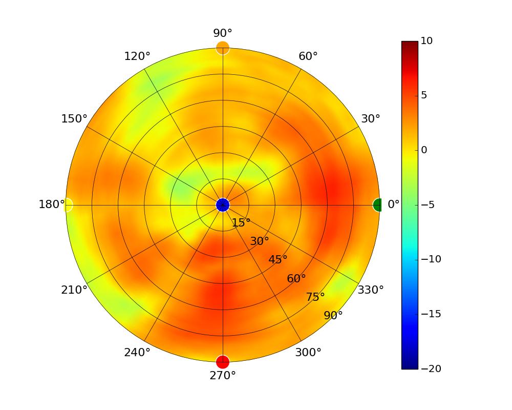 UAP-AC-IW_5.80GHz.jpg