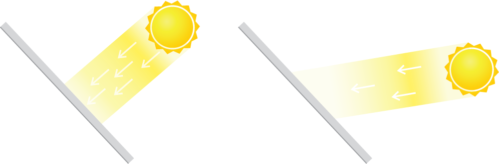 solar-angles.png