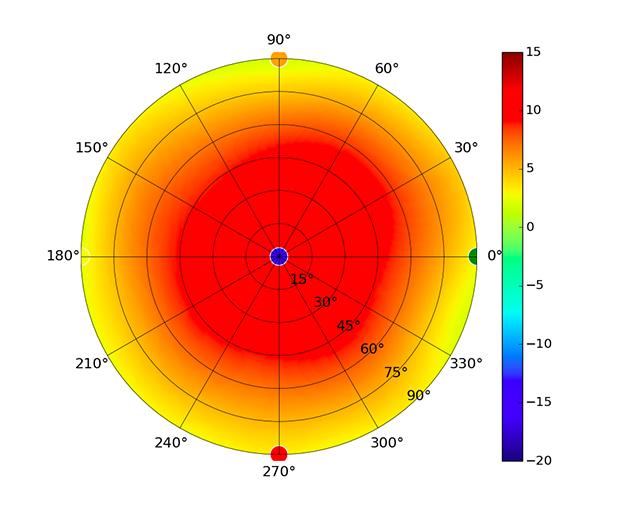 UAP-HD_2.45GHz.png