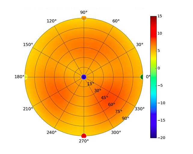 UAP-AC-LR_2.45GHz.png