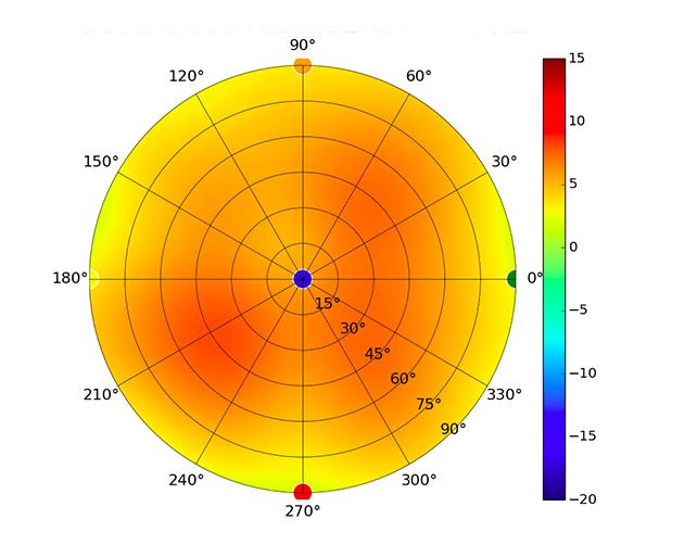 UAP-AC-Pro_2.45GHz.png