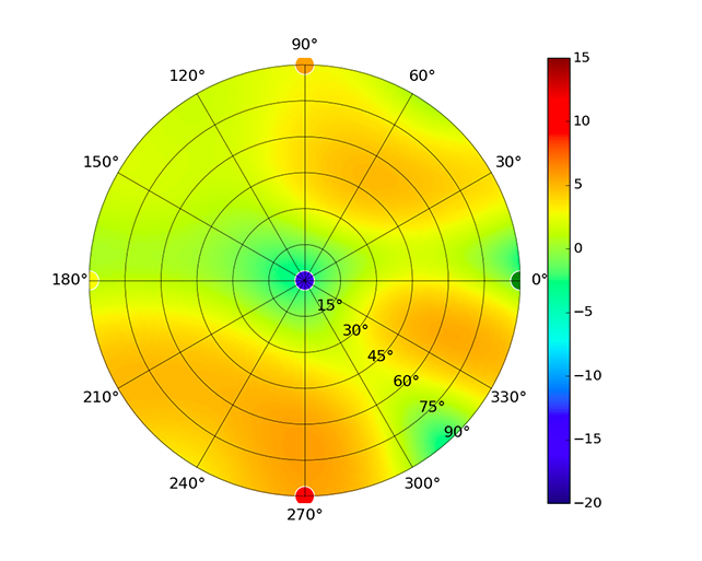 UAP-AC-IW_2.45GHz.png