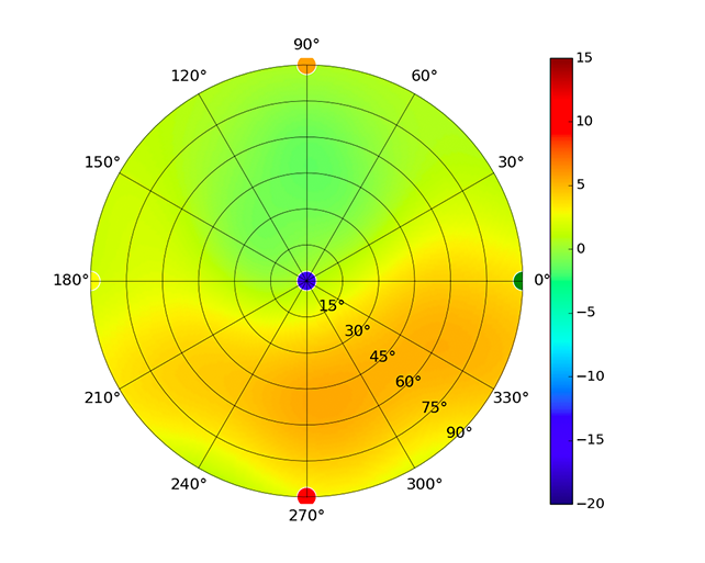 UAP-AC-Lite_2.45GHz.png