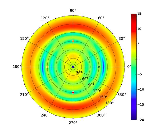 UAP-AC-Mesh_2.45GHz.png