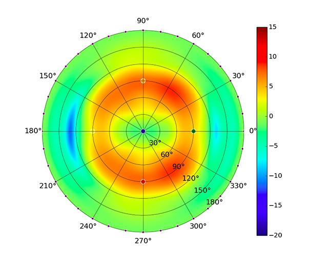 UAP-AC-Mesh-Pro_2.45GHz.png