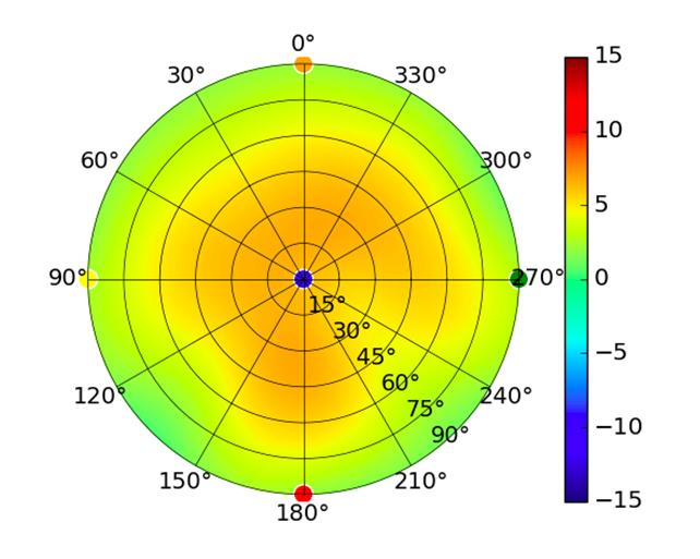 UAP-nanoHD_2.45GHz.png