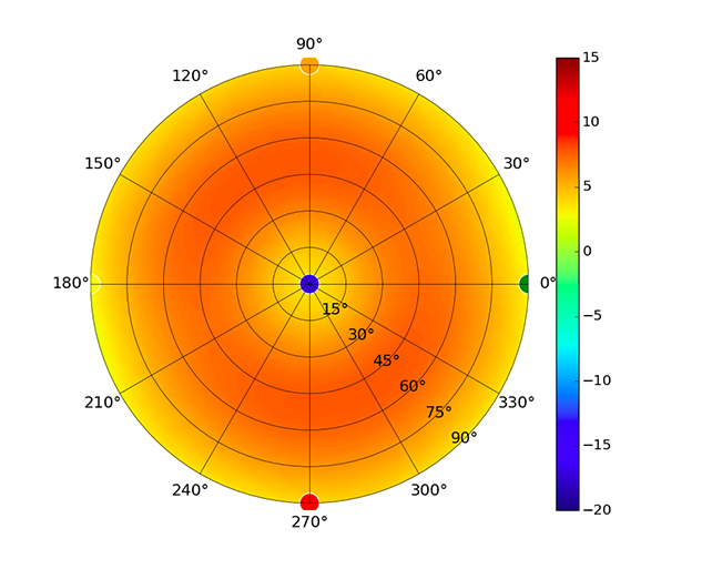 UAP-XG_2.45GHz.png