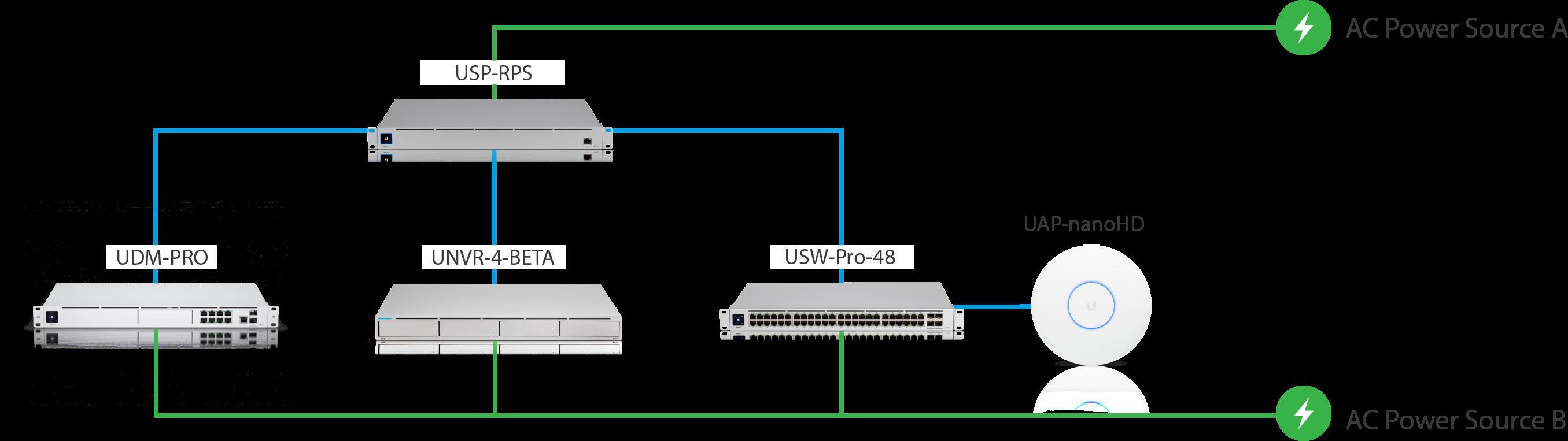 diagram360042834933-case2.png