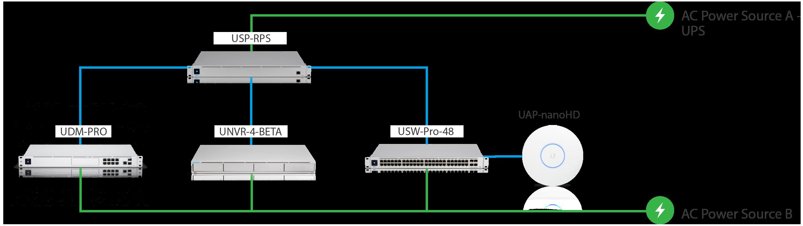 diagram360042834933-case3.png
