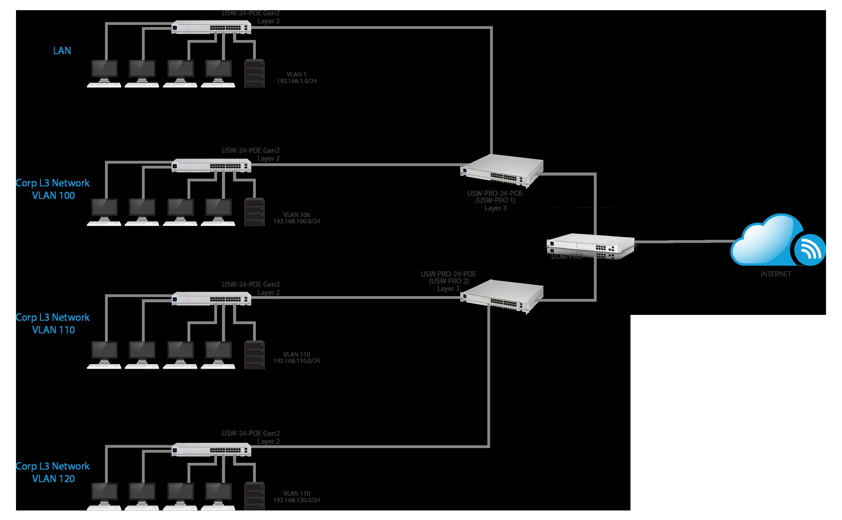 diagram360042281174.png