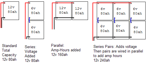 wiring solar battery bank wiring diagrams for series diagram wiring solar battery bank wiring diagram at n-0.co