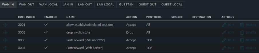 Unifi usg vpn firewall